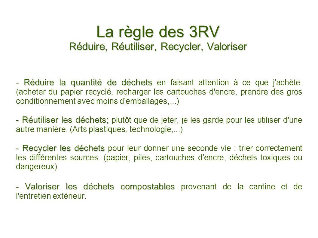 La règle des 3RV Réduire, Réutiliser, Recycler, Valoriser - Réduire la quantité de déchets - Réduire la quantité de déchets en faisant attention à ce