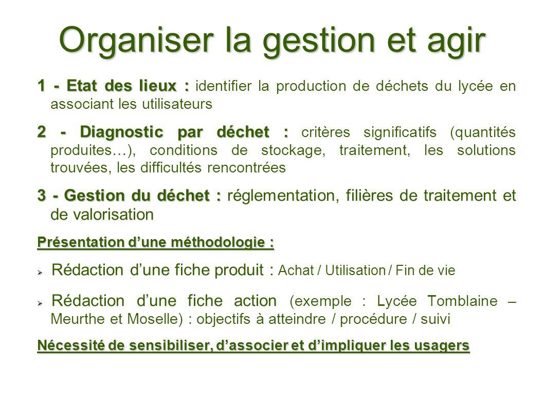 Organiser la gestion et agir 1 - Etat des lieux : 1 - Etat des lieux : identifier la production de déchets du lycée en associant les utilisateurs 2 -