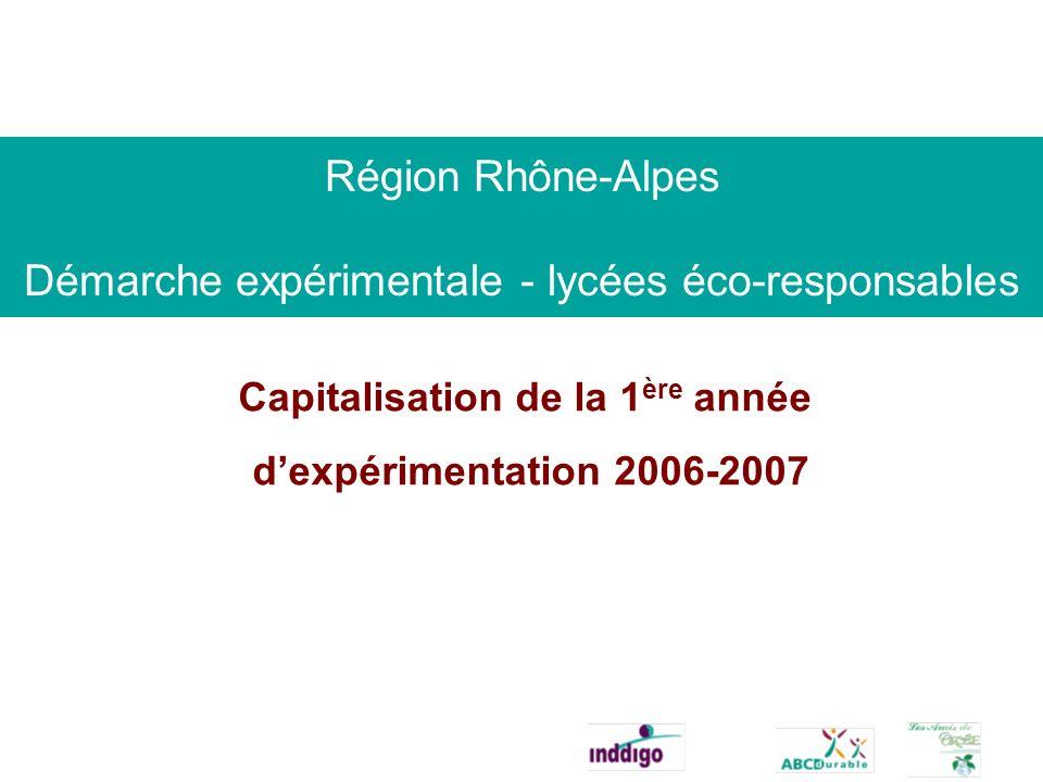 Région Rhône-Alpes Démarche expérimentale - lycées éco-responsables Capitalisation de la 1 ère année dexpérimentation 2006-2007