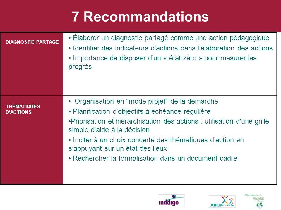 7 Recommandations DIAGNOSTIC PARTAGE Élaborer un diagnostic partagé comme une action pédagogique Identifier des indicateurs dactions dans lélaboration
