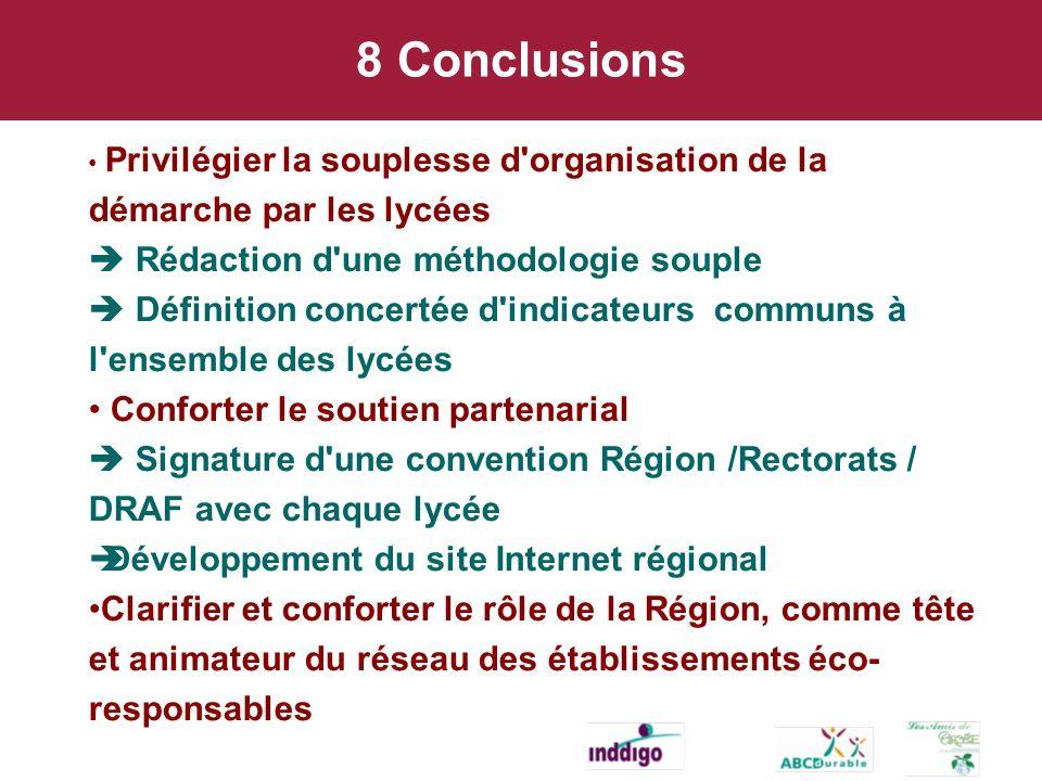 8 Conclusions Privilégier la souplesse d'organisation de la démarche par les lycées Rédaction d'une méthodologie souple Définition concertée d'indicat