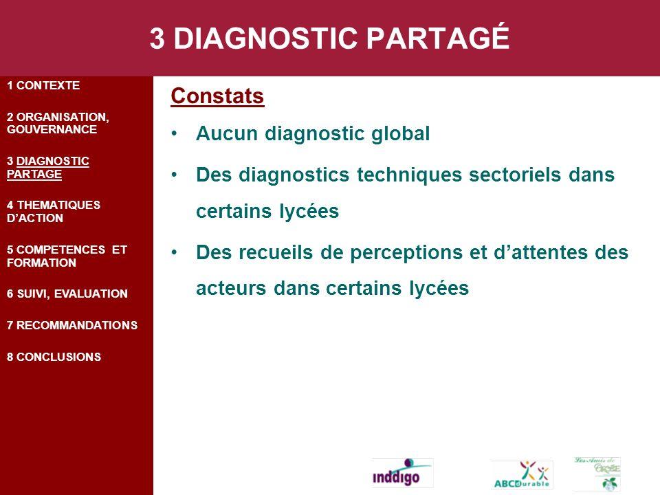 3 DIAGNOSTIC PARTAGÉ Constats Aucun diagnostic global Des diagnostics techniques sectoriels dans certains lycées Des recueils de perceptions et datten