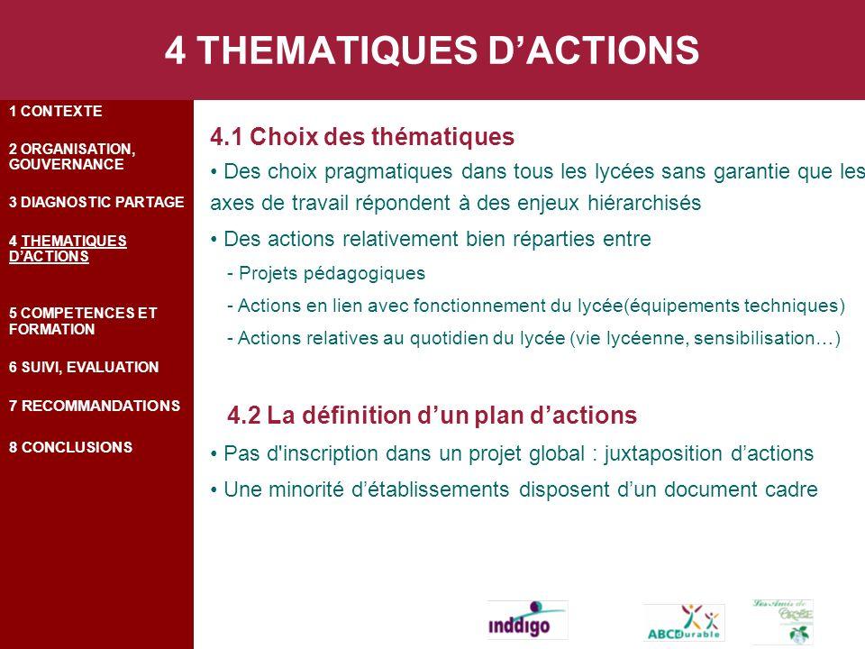 4 THEMATIQUES DACTIONS 4.1 Choix des thématiques Des choix pragmatiques dans tous les lycées sans garantie que les axes de travail répondent à des enj