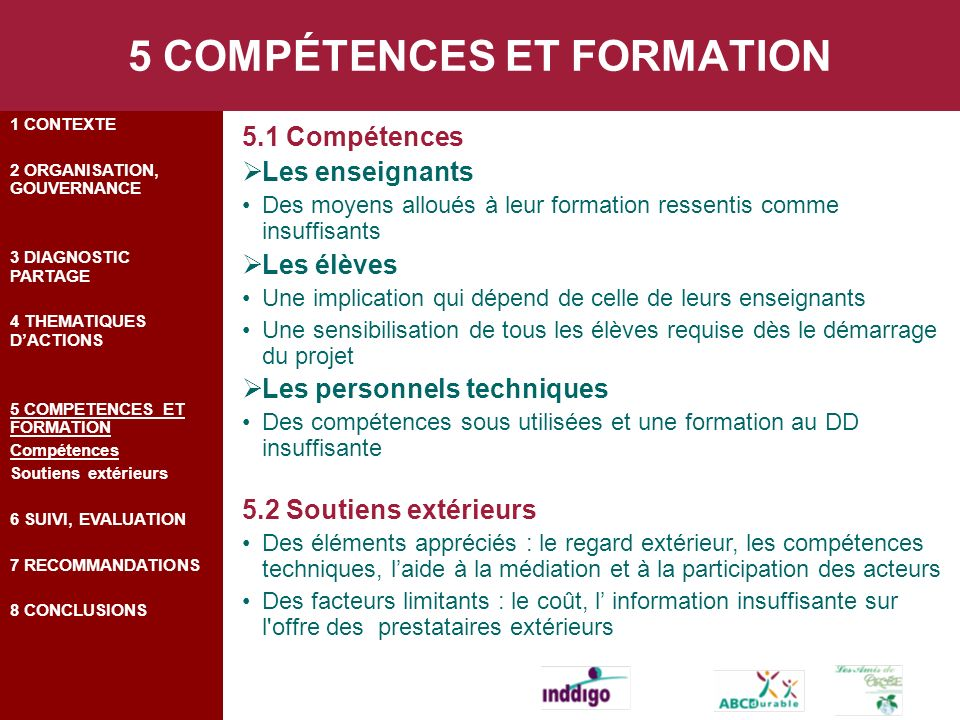 5 COMPÉTENCES ET FORMATION 1 CONTEXTE 2 ORGANISATION, GOUVERNANCE 3 DIAGNOSTIC PARTAGE 4 THEMATIQUES DACTIONS 5 COMPETENCES ET FORMATION Compétences Soutiens extérieurs 6 SUIVI, EVALUATION 7 RECOMMANDATIONS 8 CONCLUSIONS 5.1 Compétences Les enseignants Des moyens alloués à leur formation ressentis comme insuffisants Les élèves Une implication qui dépend de celle de leurs enseignants Une sensibilisation de tous les élèves requise dès le démarrage du projet Les personnels techniques Des compétences sous utilisées et une formation au DD insuffisante 5.2 Soutiens extérieurs Des éléments appréciés : le regard extérieur, les compétences techniques, laide à la médiation et à la participation des acteurs Des facteurs limitants : le coût, l information insuffisante sur l offre des prestataires extérieurs