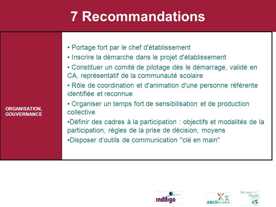 7 Recommandations ORGANISATION, GOUVERNANCE Portage fort par le chef d établissement Inscrire la démarche dans le projet d établissement Constituer un comité de pilotage dès le démarrage, validé en CA, représentatif de la communauté scolaire Rôle de coordination et d animation d une personne référente identifiée et reconnue Organiser un temps fort de sensibilisation et de production collective Définir des cadres à la participation : objectifs et modalités de la participation, règles de la prise de décision, moyens Disposer doutils de communication clé en main