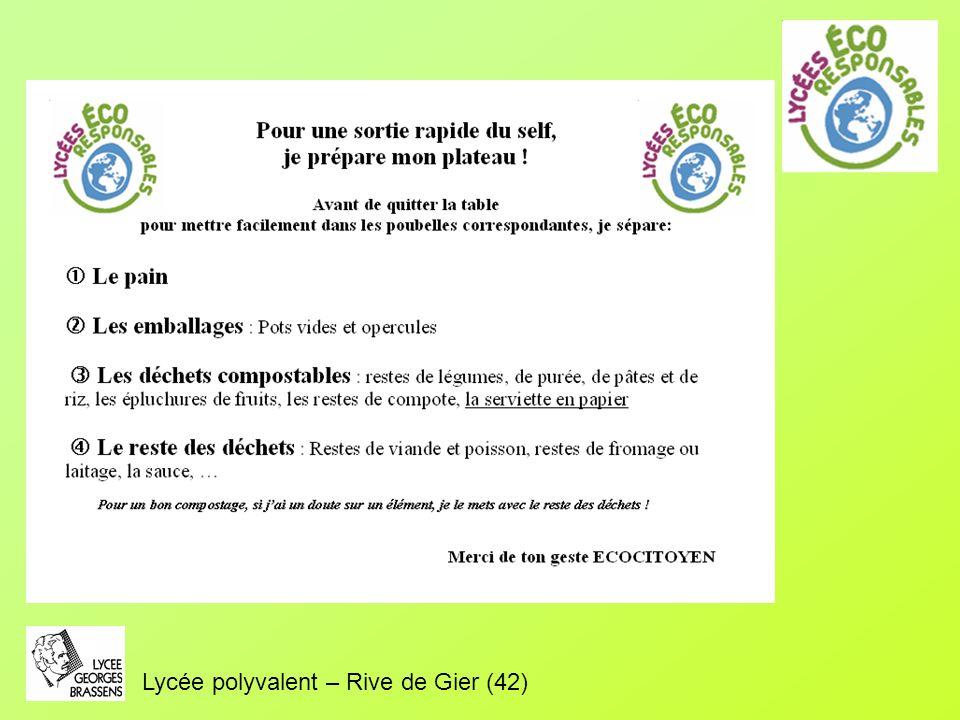 Lycée polyvalent – Rive de Gier (42)