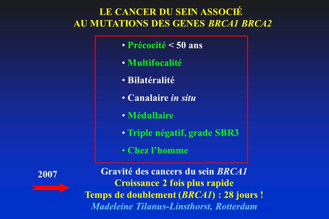 Précocité < 50 ans Multifocalité Bilatéralité Canalaire in situ Médullaire Triple négatif, grade SBR3 Chez lhomme LE CANCER DU SEIN ASSOCIÉ AU MUTATIO