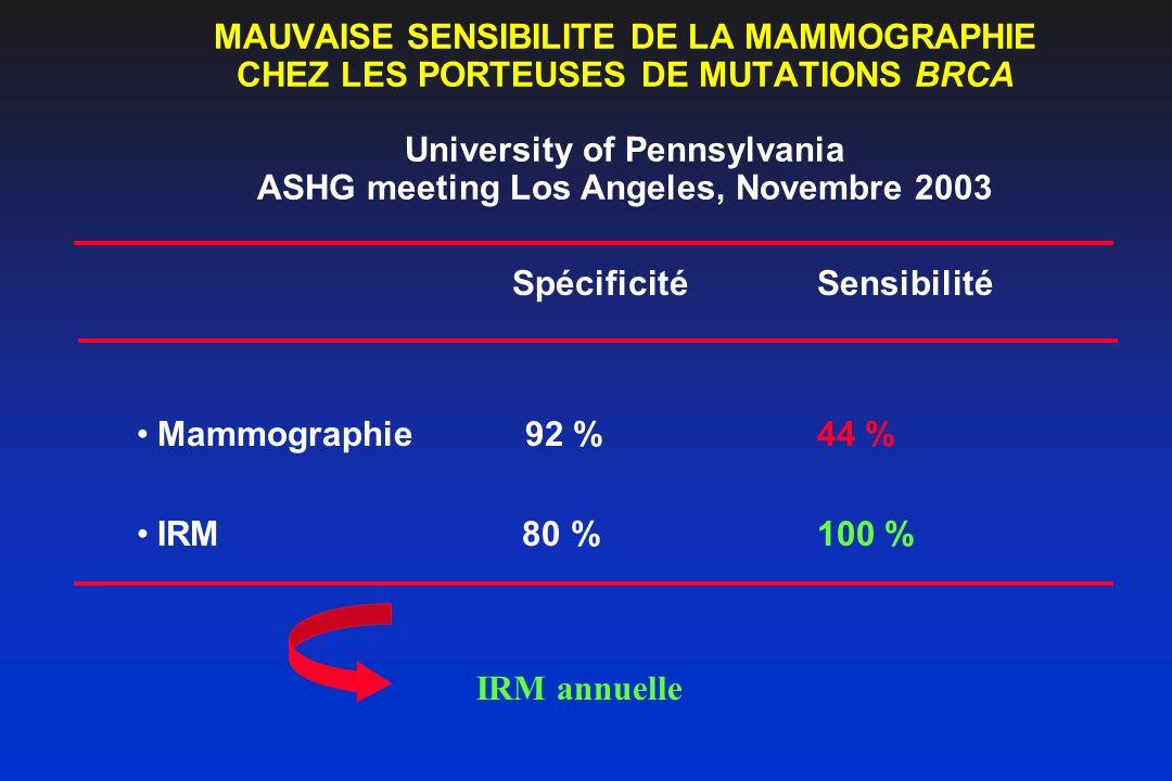 SpécificitéSensibilité Mammographie 92 %44 % IRM 80 %100 % MAUVAISE SENSIBILITE DE LA MAMMOGRAPHIE CHEZ LES PORTEUSES DE MUTATIONS BRCA University of
