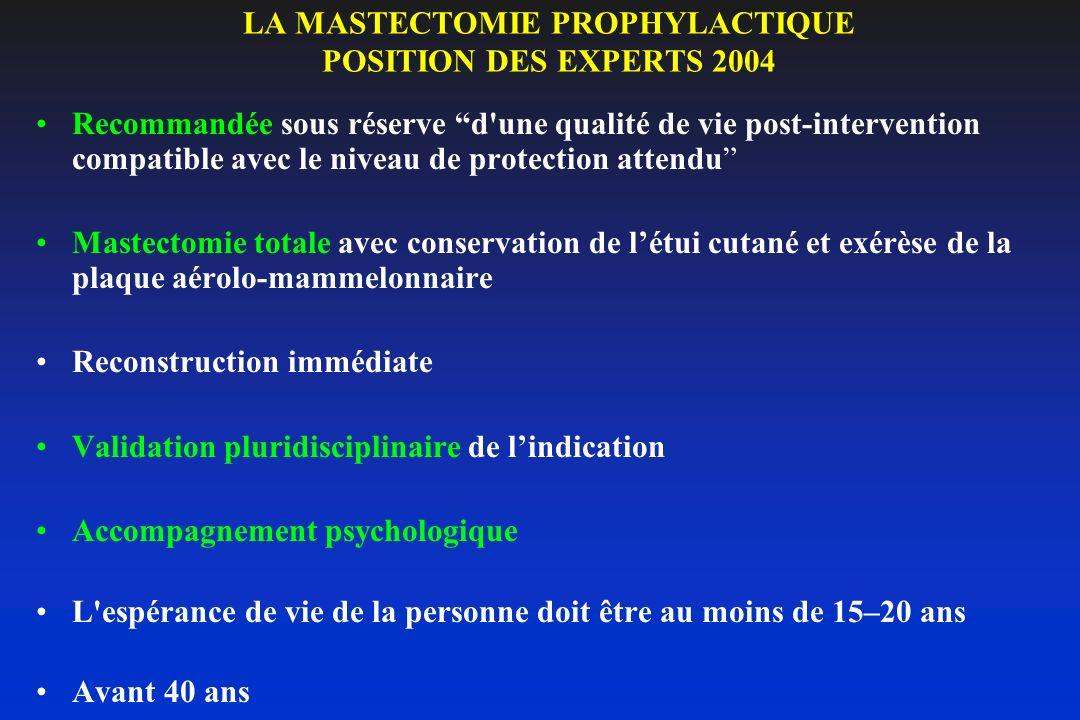 LA MASTECTOMIE PROPHYLACTIQUE POSITION DES EXPERTS 2004 Recommandée sous réserve d'une qualité de vie post-intervention compatible avec le niveau de p