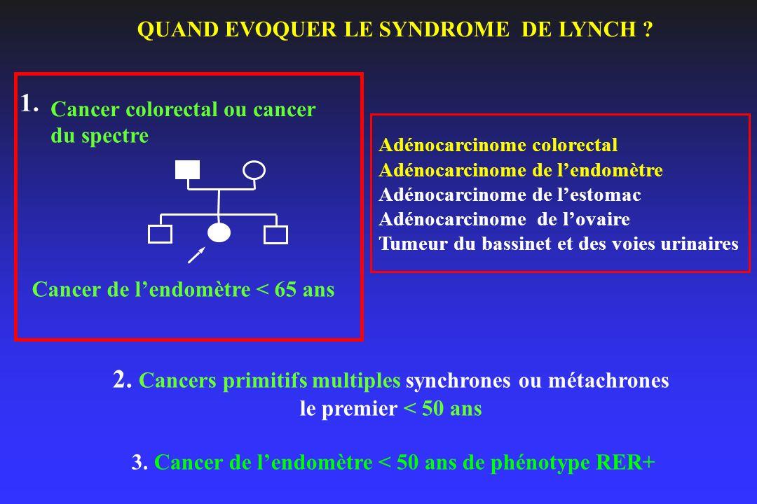 QUAND EVOQUER LE SYNDROME DE LYNCH ? Cancer de lendomètre < 65 ans Cancer colorectal ou cancer du spectre 2. Cancers primitifs multiples synchrones ou