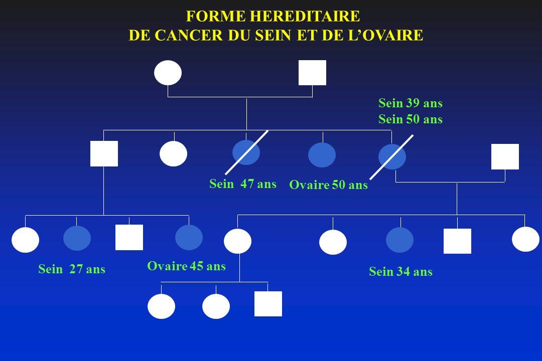 RISQUE EN FONCTION DE LAGE DE CANCER DE LOVAIRE CHEZ LES PORTEUSES DUNE MUTATION DU GENES BRCA2 Antoniou et al.