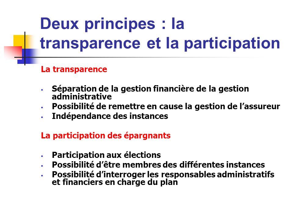 Deux principes : la transparence et la participation La transparence Séparation de la gestion financière de la gestion administrative Possibilité de r