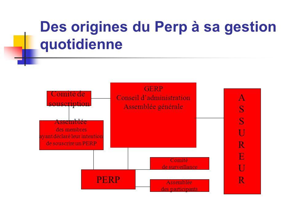 Des origines du Perp à sa gestion quotidienne Assemblée des membres ayant déclaré leur intention de souscrire un PERP Comité de souscription GERP Cons