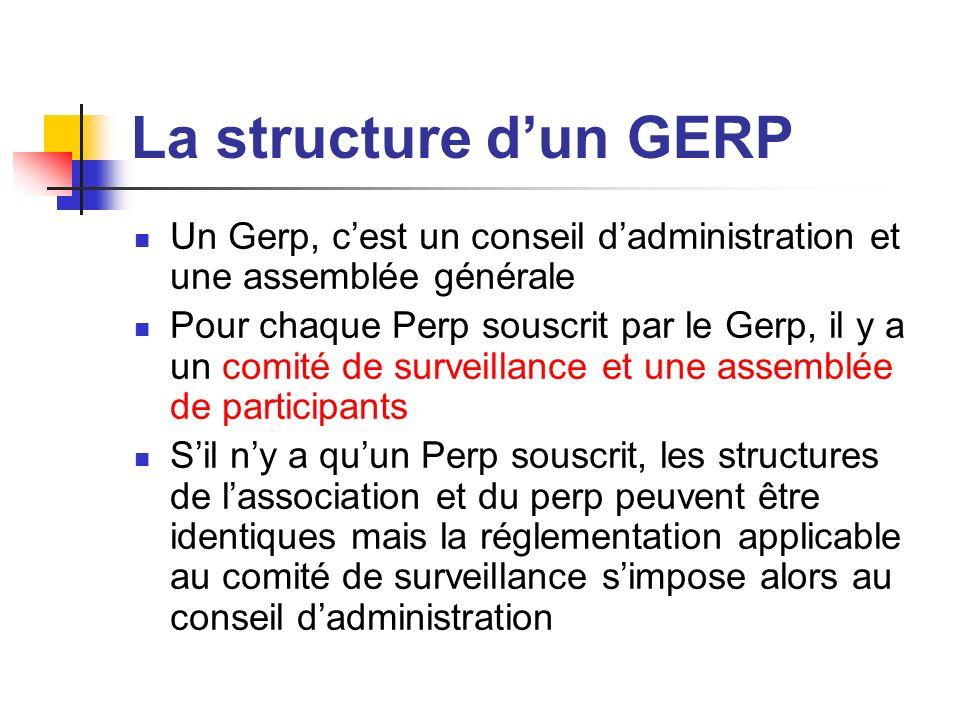 La structure dun GERP Un Gerp, cest un conseil dadministration et une assemblée générale Pour chaque Perp souscrit par le Gerp, il y a un comité de su