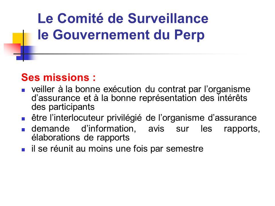 Le Comité de Surveillance le Gouvernement du Perp Ses missions : veiller à la bonne exécution du contrat par lorganisme dassurance et à la bonne repré