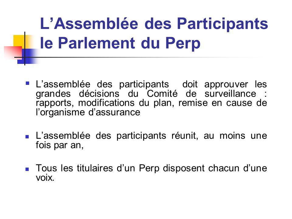 LAssemblée des Participants le Parlement du Perp Lassemblée des participants doit approuver les grandes décisions du Comité de surveillance : rapports