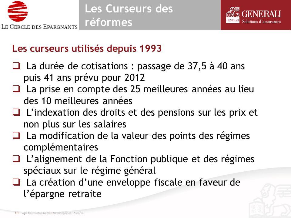 11 I Agir Pour Notre Avenir I Développement Durable Les curseurs utilisés depuis 1993 La durée de cotisations : passage de 37,5 à 40 ans puis 41 ans p