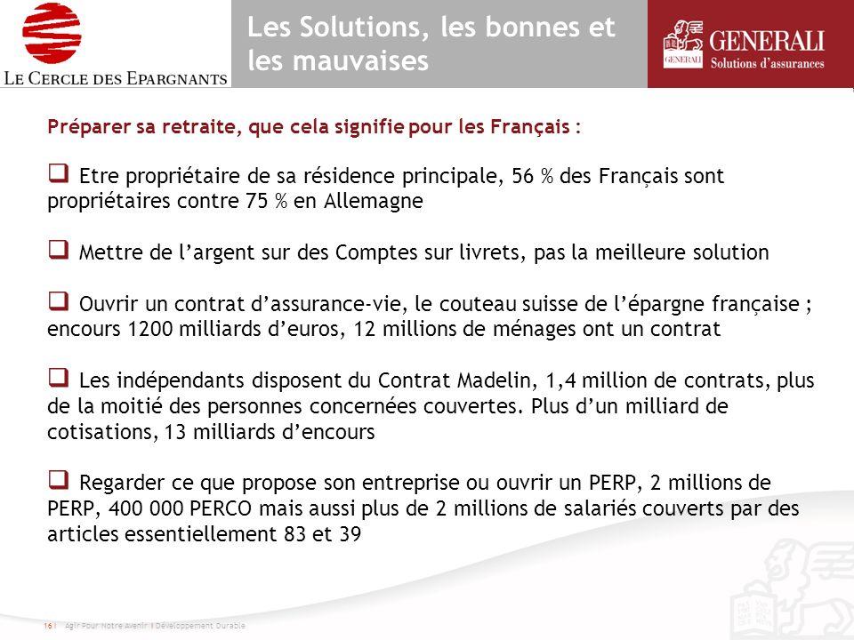 Les Solutions, les bonnes et les mauvaises Préparer sa retraite, que cela signifie pour les Français : Etre propriétaire de sa résidence principale, 5