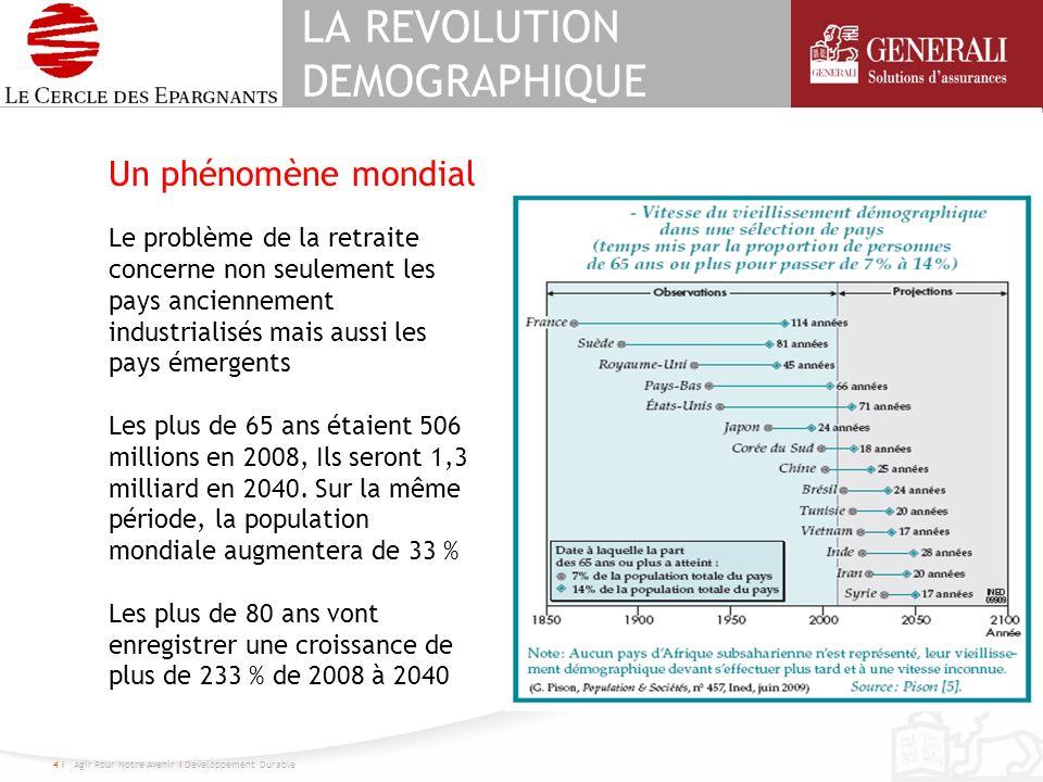 LA REVOLUTION DEMOGRAPHIQUE 4 I Agir Pour Notre Avenir I Développement Durable Un phénomène mondial Le problème de la retraite concerne non seulement