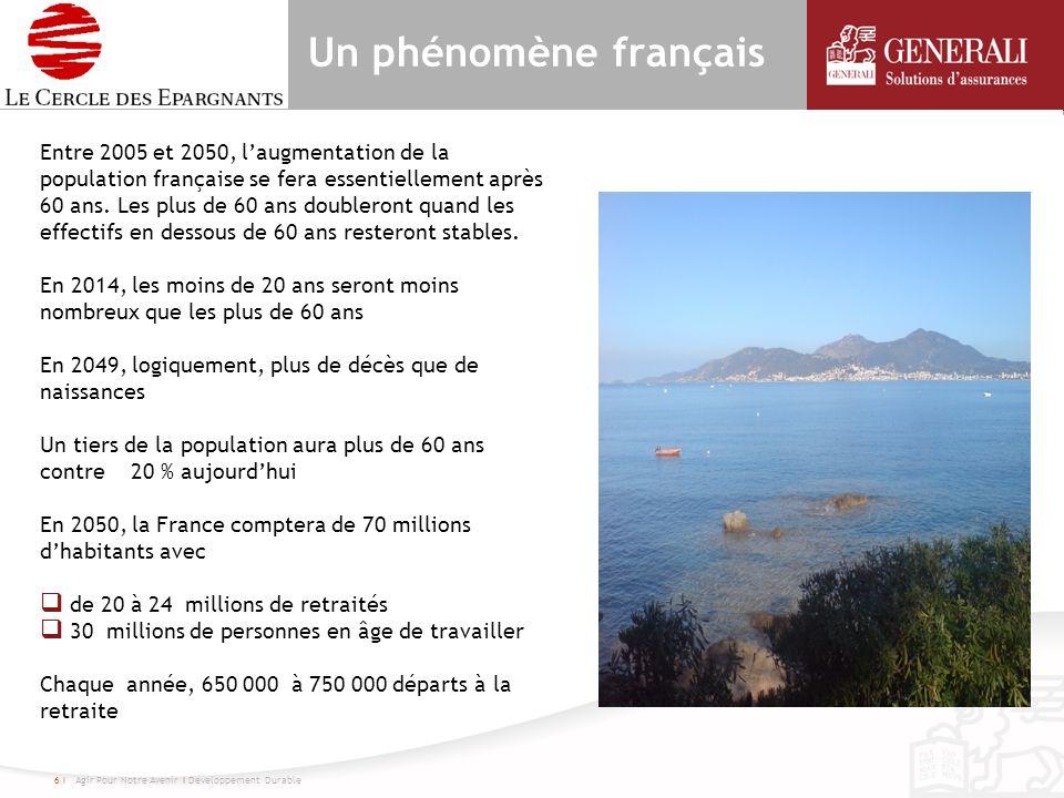 Un phénomène français 6 I Agir Pour Notre Avenir I Développement Durable Entre 2005 et 2050, laugmentation de la population française se fera essentiellement après 60 ans.