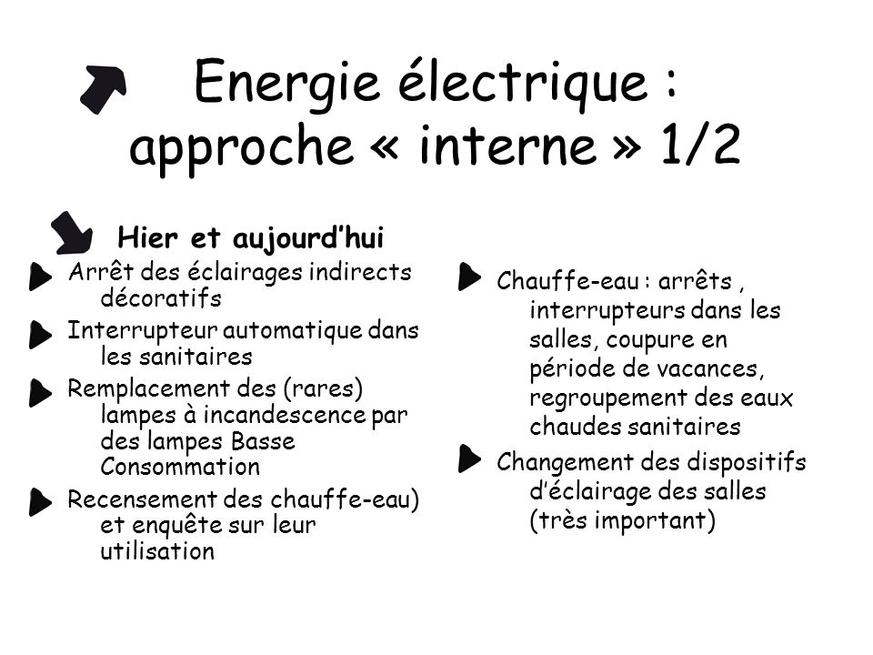 Energie électrique : approche « interne » 2/2 Demain Traque des consommations permanentes … 22kW .
