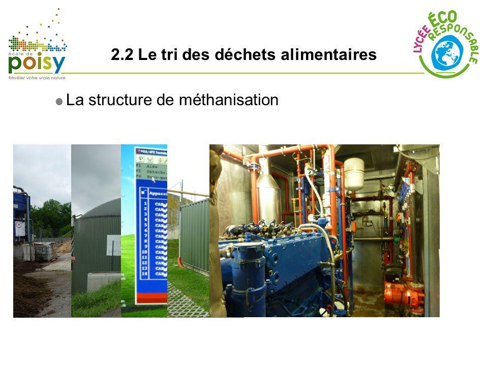 2.2 Le tri des déchets alimentaires La structure de méthanisation