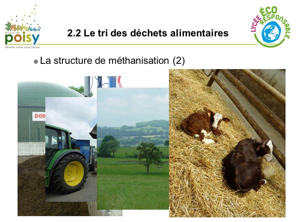 2.2 Le tri des déchets alimentaires La structure de méthanisation (2)