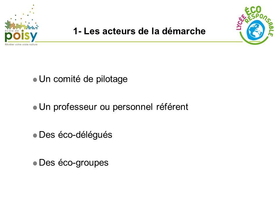 1- Les acteurs de la démarche Un comité de pilotage Un professeur ou personnel référent Des éco-délégués Des éco-groupes
