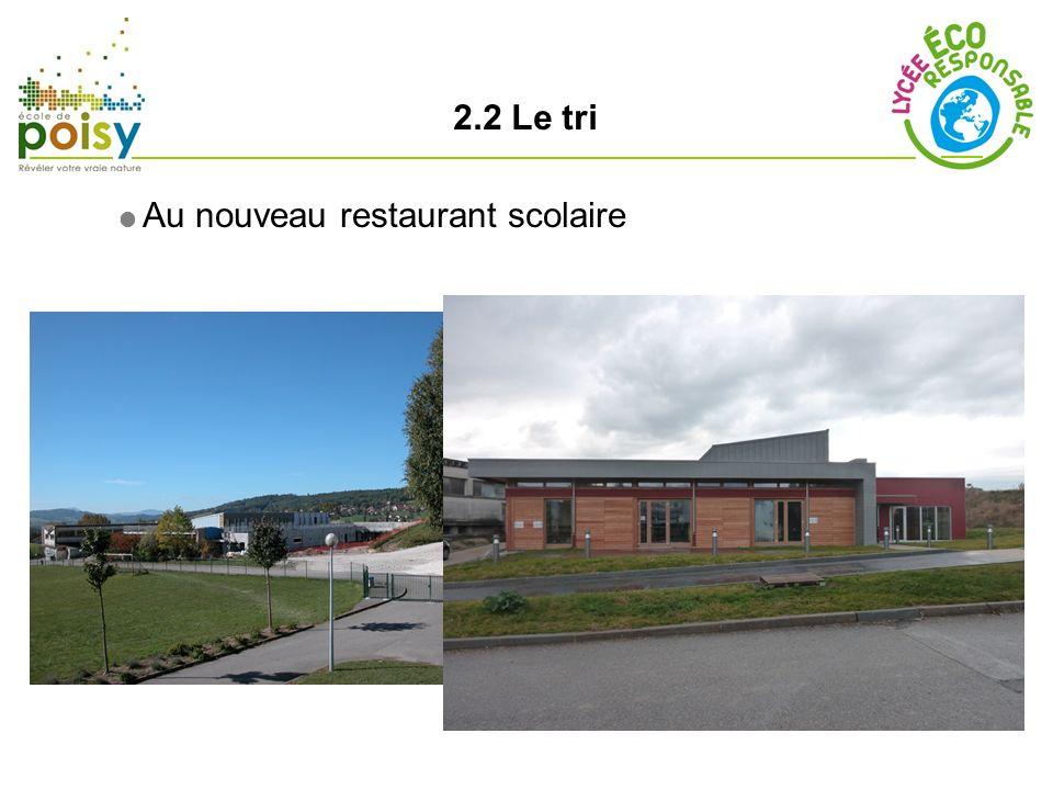 2.2 Au nouveau restaurant scolaire Nouveau bâtiment aux normes environnementales