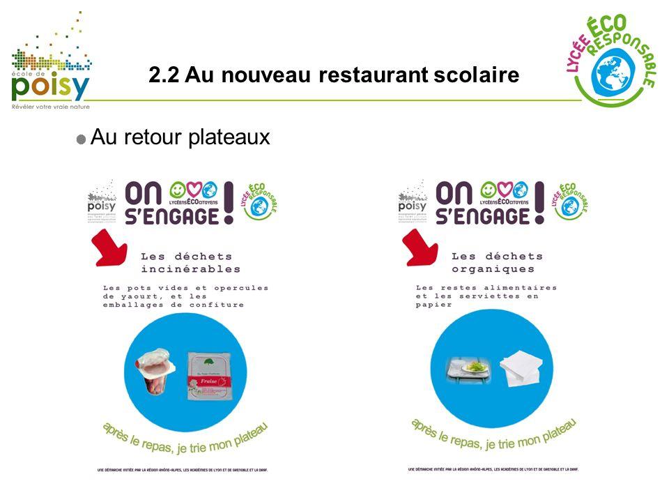 2.2 Au nouveau restaurant scolaire Au retour plateaux