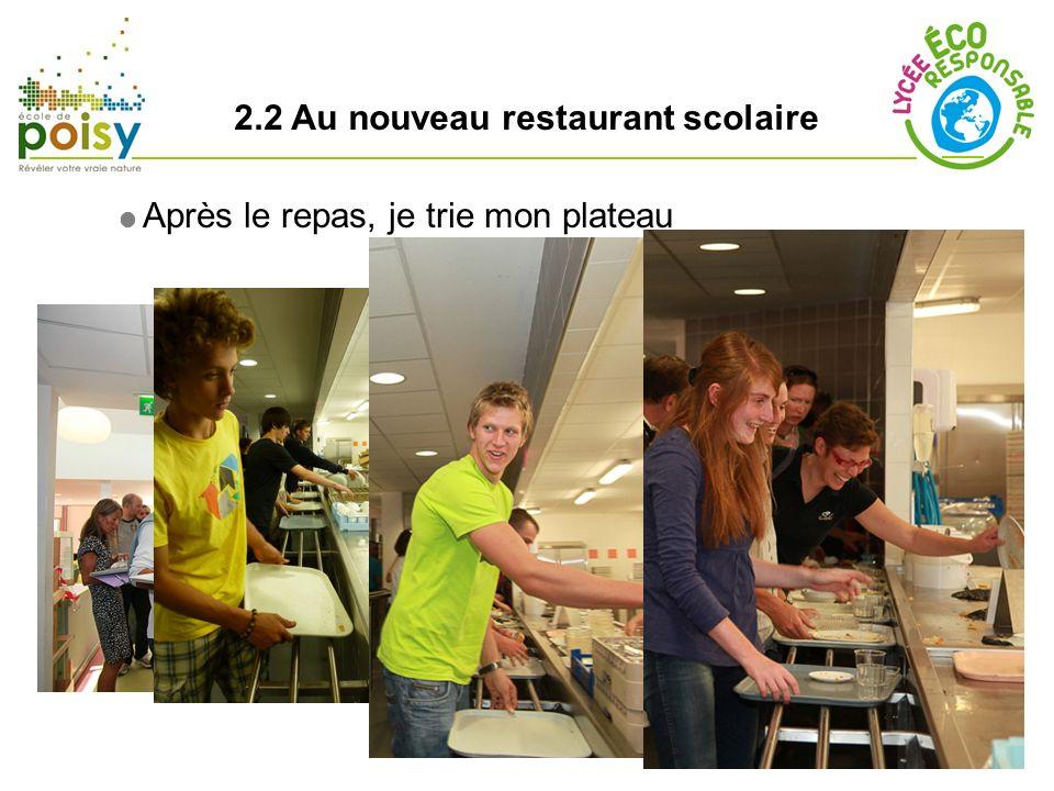 2.2 Au nouveau restaurant scolaire Après le repas, je trie mon plateau