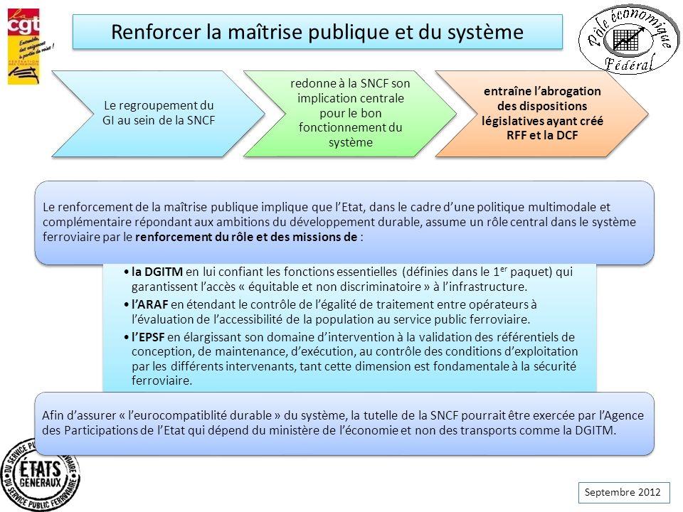 Septembre 2012 Le renforcement de la maîtrise publique implique que lEtat, dans le cadre dune politique multimodale et complémentaire répondant aux am