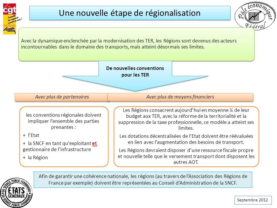 Septembre 2012 Une nouvelle étape de régionalisation Avec plus de partenaires les conventions régionales doivent impliquer lensemble des parties prena