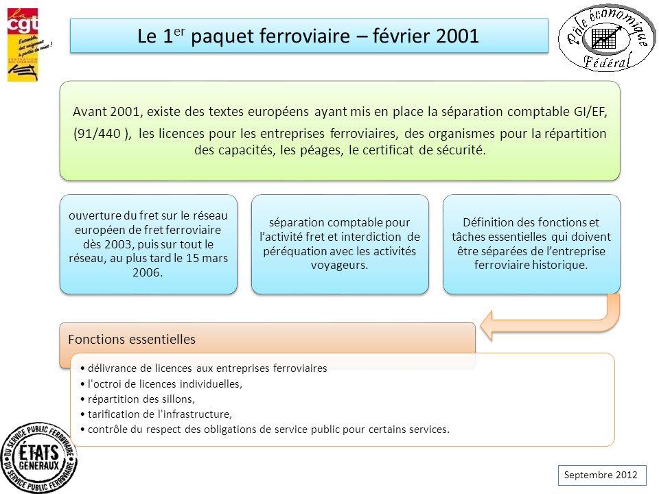 Septembre 2012 Avant 2001, existe des textes européens ayant mis en place la séparation comptable GI/EF, (91/440 ), les licences pour les entreprises