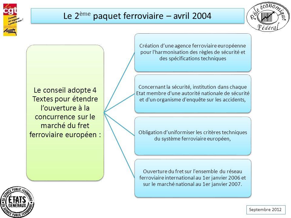 Septembre 2012 Le conseil adopte 4 Textes pour étendre louverture à la concurrence sur le marché du fret ferroviaire européen : Création dune agence f