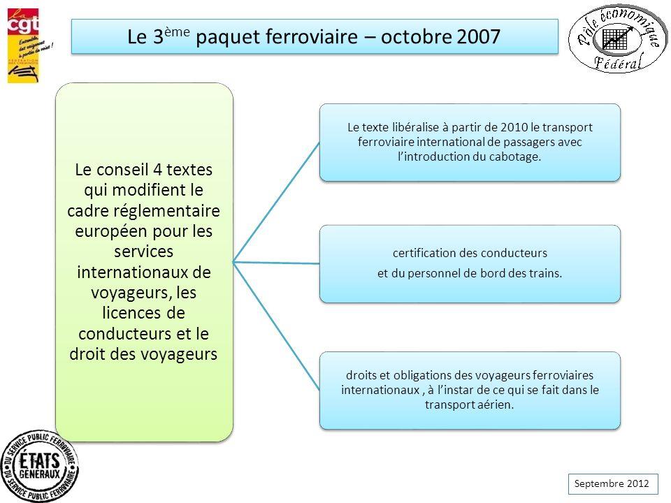 Septembre 2012 Le conseil 4 textes qui modifient le cadre réglementaire européen pour les services internationaux de voyageurs, les licences de conduc