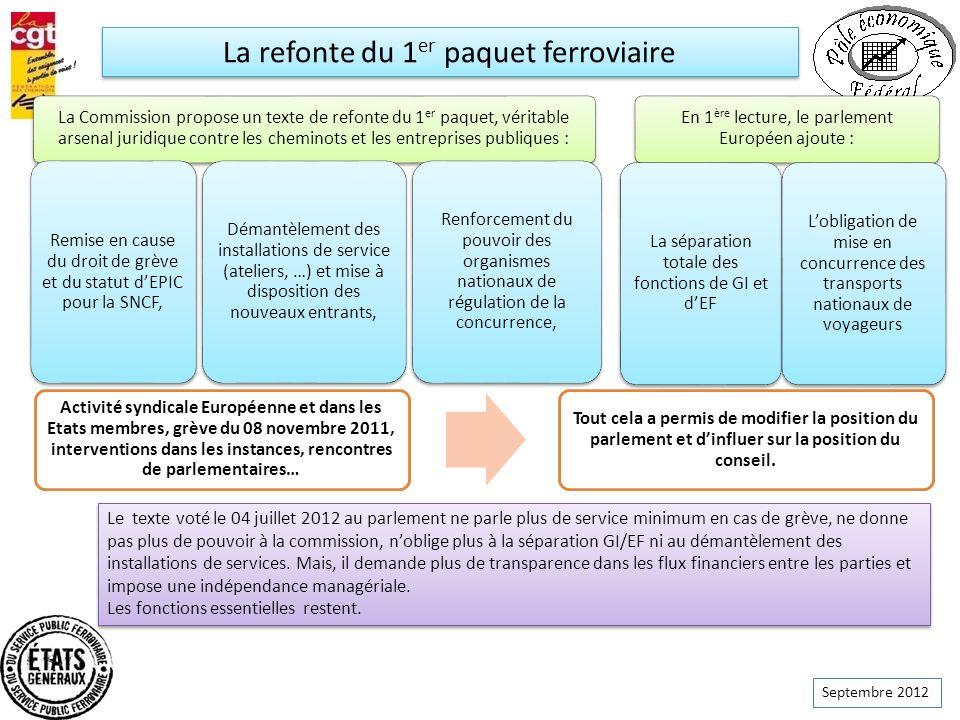 Septembre 2012 La refonte du 1 er paquet ferroviaire La Commission propose un texte de refonte du 1 er paquet, véritable arsenal juridique contre les