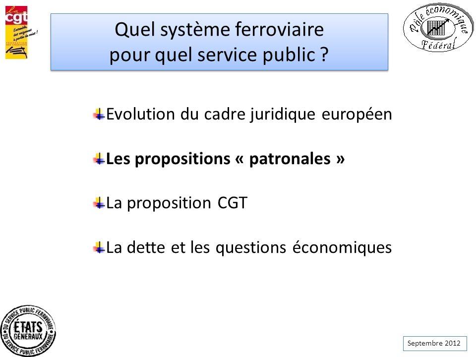 Septembre 2012 Quel système ferroviaire pour quel service public ? Quel système ferroviaire pour quel service public ? Evolution du cadre juridique eu