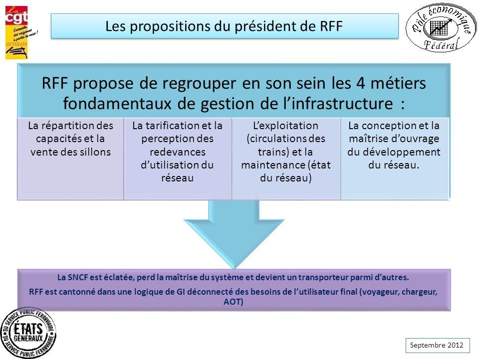 Septembre 2012 La SNCF est éclatée, perd la maîtrise du système et devient un transporteur parmi dautres. RFF est cantonné dans une logique de GI déco