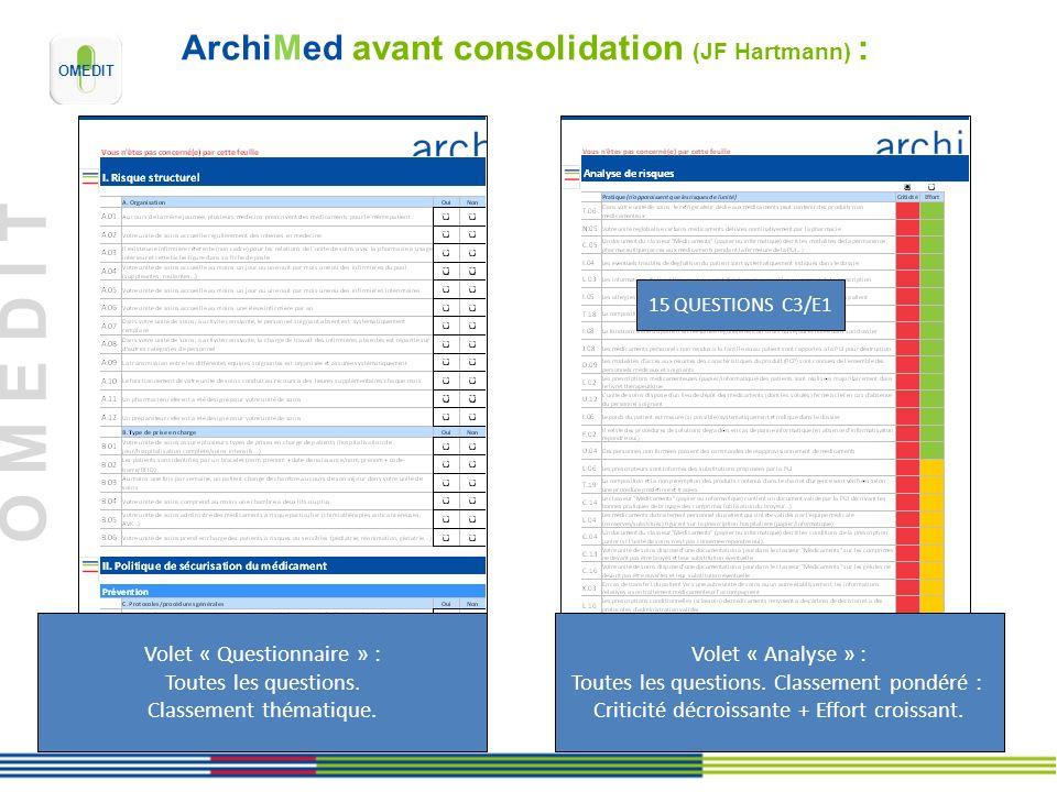 O M E D I T ArchiMed avant consolidation (JF Hartmann) : Volet « Questionnaire » : Toutes les questions.