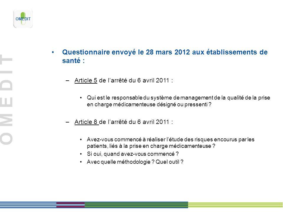 O M E D I T Questionnaire envoyé le 28 mars 2012 aux établissements de santé : –Article 5 de larrêté du 6 avril 2011 : Qui est le responsable du système de management de la qualité de la prise en charge médicamenteuse désigné ou pressenti .