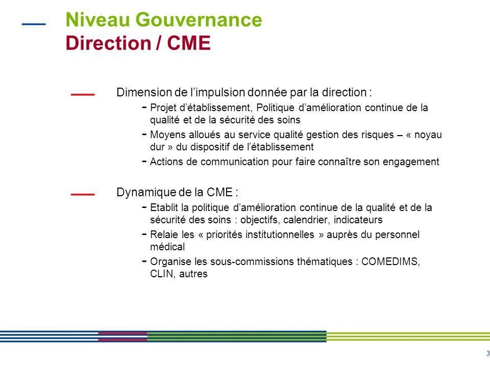 3 Niveau Gouvernance Direction / CME Dimension de limpulsion donnée par la direction : - Projet détablissement, Politique damélioration continue de la