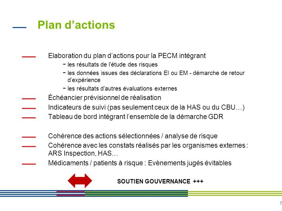 7 Plan dactions Elaboration du plan dactions pour la PECM intégrant - les résultats de létude des risques - les données issues des déclarations EI ou