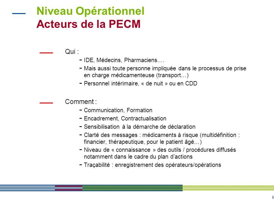 8 Niveau Opérationnel Acteurs de la PECM Qui : - IDE, Médecins, Pharmaciens…. - Mais aussi toute personne impliquée dans le processus de prise en char