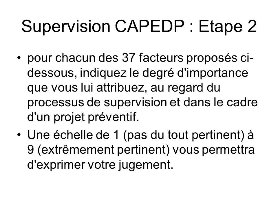 Supervision CAPEDP : Etape 2 pour chacun des 37 facteurs proposés ci- dessous, indiquez le degré d'importance que vous lui attribuez, au regard du pro