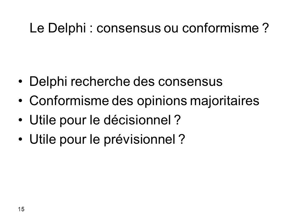 15 Le Delphi : consensus ou conformisme ? Delphi recherche des consensus Conformisme des opinions majoritaires Utile pour le décisionnel ? Utile pour