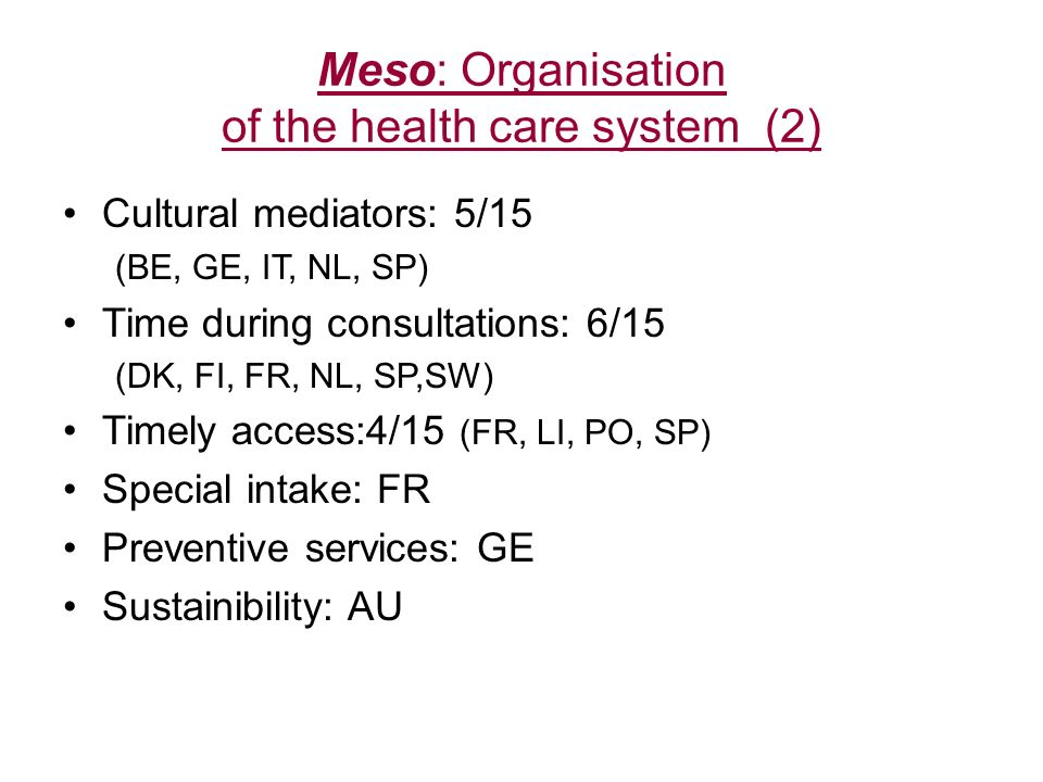 Meso: Organisation of the health care system (2) Cultural mediators: 5/15 (BE, GE, IT, NL, SP) Time during consultations: 6/15 (DK, FI, FR, NL, SP,SW)