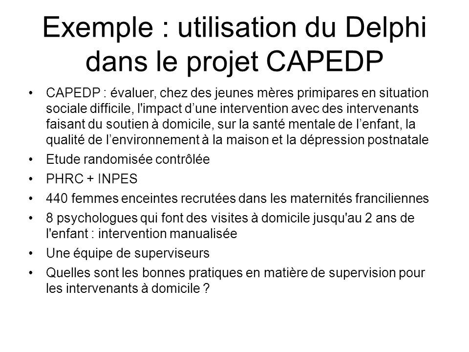 Exemple : utilisation du Delphi dans le projet CAPEDP CAPEDP : évaluer, chez des jeunes mères primipares en situation sociale difficile, l'impact dune