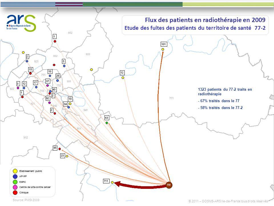 14 Flux des patients en radiothérapie en 2009 Etude des fuites des patients du territoire de santé 77-2 Source: PMSI 2009 ESPIC Etablissement public A