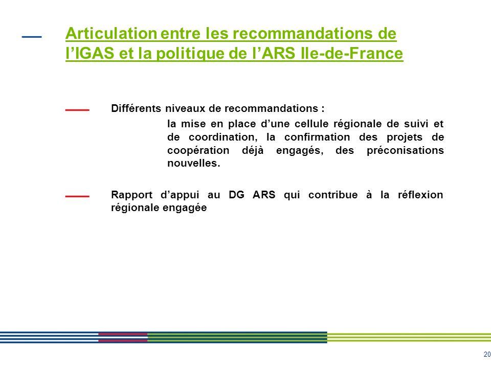 20 Articulation entre les recommandations de lIGAS et la politique de lARS Ile-de-France Différents niveaux de recommandations : la mise en place dune